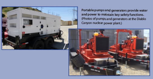 Image of Portable  pumps and generators provide water and power to maintain key safety functions. (Photos of pumps and generators t the Diablo Canyon nuclear power plant.)