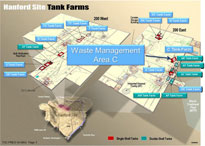 Artist's rendering of internal layout of the Hanford Site (HANF) in Richland, WA – Waste Management Area-C (WMA-C) Tank Farm (TF)