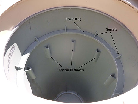 cutaway photo of the divider shell of a multipurpose canister filled with spent nuclear fuel, with arrows pointing to the shield Ring, Gussets and Seismic Restraints inside