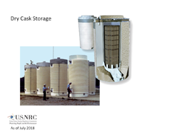 Photo of actual Dry Cask Storage canisters with a cutaway illustration showing a Dry Cask Storage canister's various construction components with the title: Dry Cask Storage
