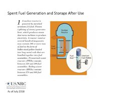 Illustration diagram of Spent Fuel Generation and Storage After Use, consisting of an image with supporting text: 1 - A nuclear reactor is powered by enriched uranium-235 fuel. Fission (splitting of atoms) generates heat, which produces steam that turns turbines to produce electricity. A reactor rated at several hundred megawatts may contain 100 or more tons of fuel in the form of bullet-sized pellets loaded into long metal rods that are bundled together into fuel rod assemblies. Pressurized-water reactors (PWRs) contain between 120 and 200 fuel assemblies. Boiling-water reactors (BWRs) contain between 370 and 800 fuel assemblies (with illustration of a nuclear reactor and a fuel rod assembly). Centered at the top appears the title: Spent Fuel Generation and Storage After Use