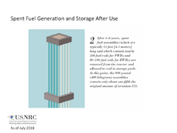 Illustration diagram of Spent Fuel Generation and Storage After Use, consisting of an image with supporting text: 2 - After 5-6 years, spent fuel assemblies (which are typically 14 feet [4.3 meters] long and which contain nearly 200 fuel rods for PWRs and 80-100 fuel rods for BWRs) are removed from the reactor and allowed to cool in storage pools. At this point, the 900-pound (409-kilogram) assemblies contain only about one-fifth the original amount of uranium-235 (with an illustration of a fuel rod assembly). Centered at the top appears the title: Spent Fuel Generation and Storage After Use