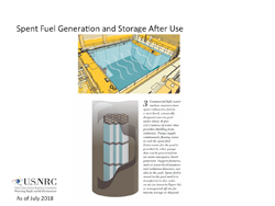 Illustration diagram of Spent Fuel Generation and Storage After Use, consisting of an image with supporting text: 3 - Commercial light-water nuclear reactors store spent radioactive fuel in a steel-lined, seismically designed concrete pool under about 40 feet (12.2 meters) of water that provides sheilding from radiation. Pumps supply continuously flowing water to cool the spent fuel. Extra water for the pool is provided by other pumps that can be powered from an onsite emergency diesel generator.  Support features, such as water-level monitors and radiation detectors, are also in the pool.  Spent fuel is stored in the pool until it is transferred to dry casks on site (as shown in Figure 34) or transported off site for interim storage or disposal (with an illustration of a spent fuel pool and a fuel rod assembly). Centered at the top appears the title: Spent Fuel Generation and Storage After Use