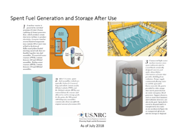 Illustration diagram of Spent Fuel Generation and Storage After Use, consisting of four images with supporting text: 1 - A nuclear reactor is powered by enriched uranium-235 fuel... (with illustration of a nuclear reactor and a fuel rod assembly; 2 - After 5-6 years, spent fuel assemblies (which are typically 14 feet [4.3 meters] long and which contain nearly 200 fuel rods for PWRs and 80-100 fuel rods for BWRs) are removed from the reactor and allowed to cool in storage pools... (with an illustration of a fuel rod assembly); 3 - Commercial light-water nuclear reactors store spent radioactive fuel in a steel-lined, seismically designed concrete pool under about 40 feet (12.2 meters) of water that provides sheilding from radiation... (with an illustration of a spent fuel pool and a fuel rod assembly). Centered at the top appears the title: Spent Fuel Generation and Storage After Use